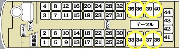 【座席配置図】